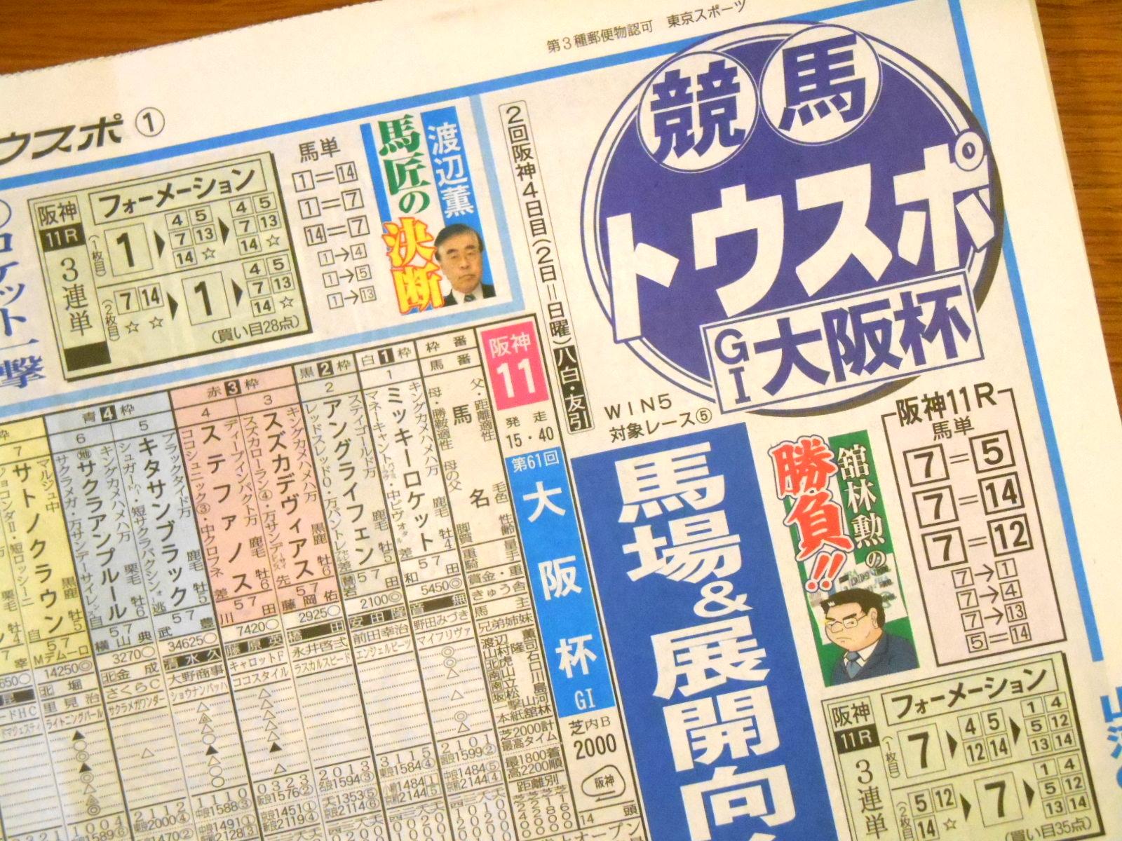 競馬新聞の読み方を大公開!プロが教えるコツとは